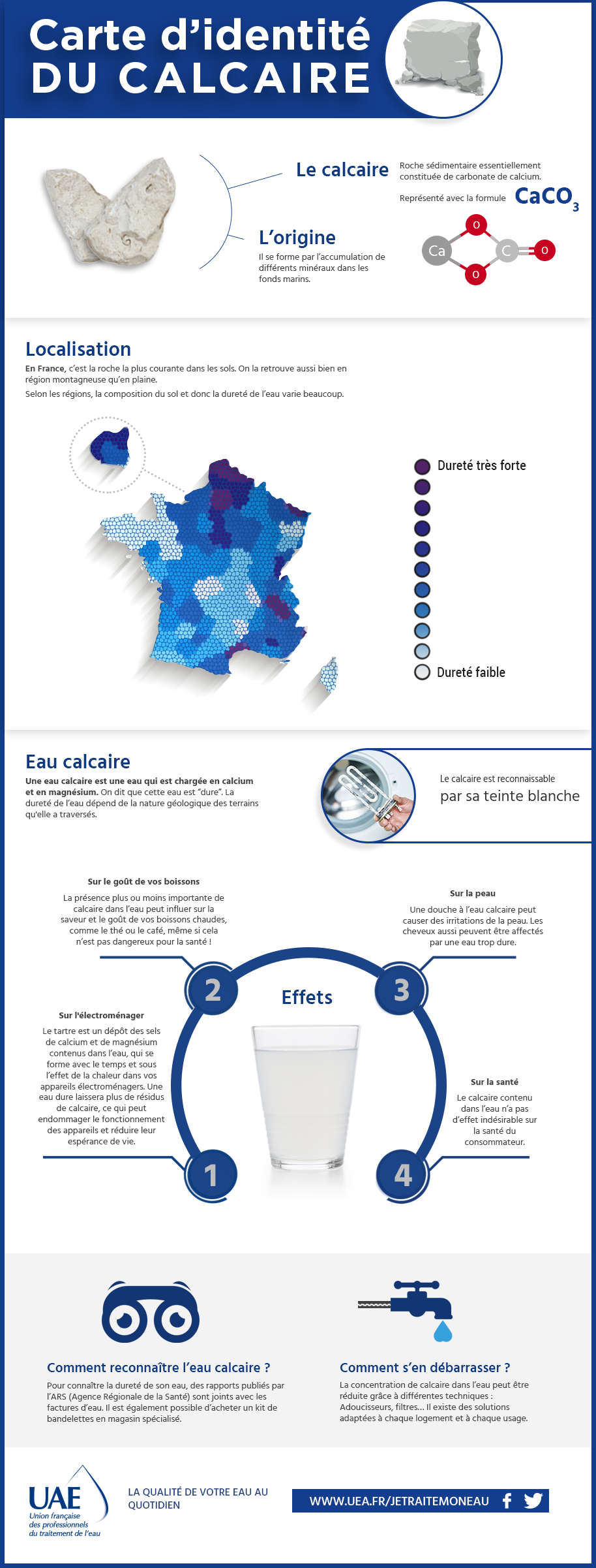 calcaire infographie