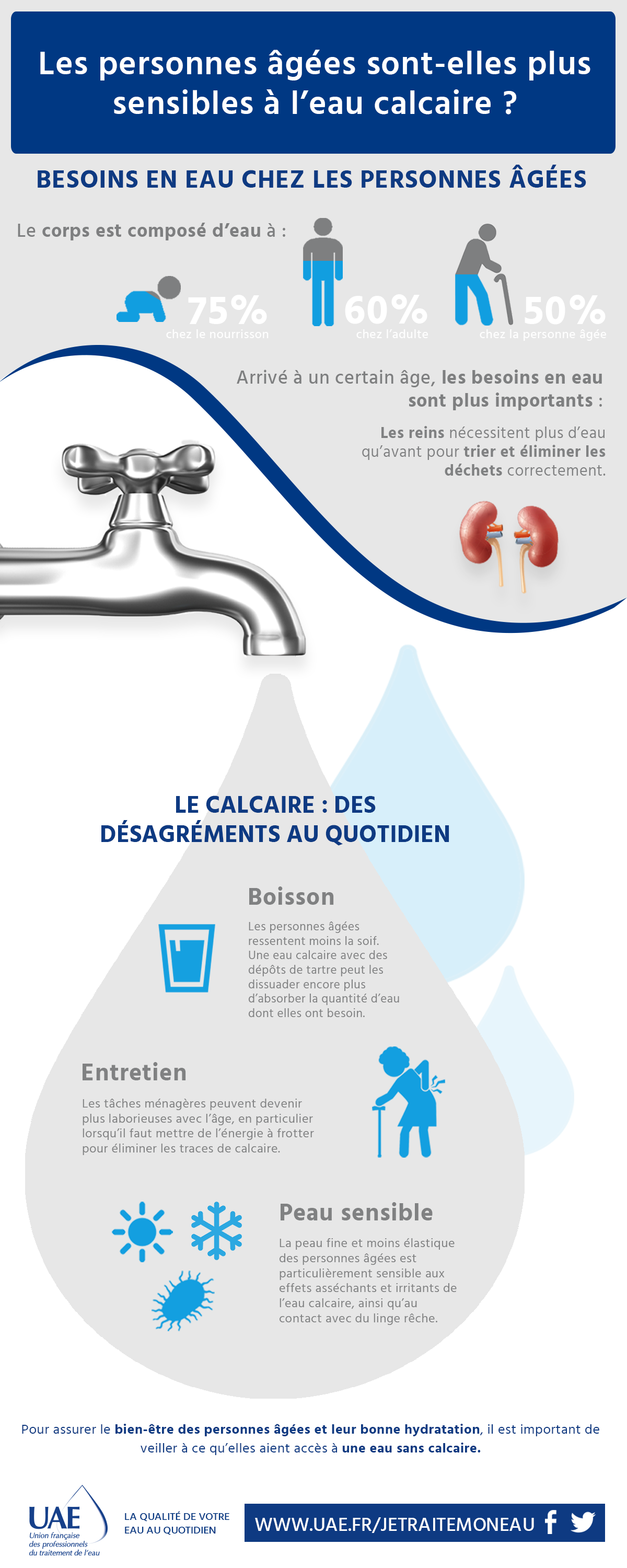 personnes agees calcaire infographie