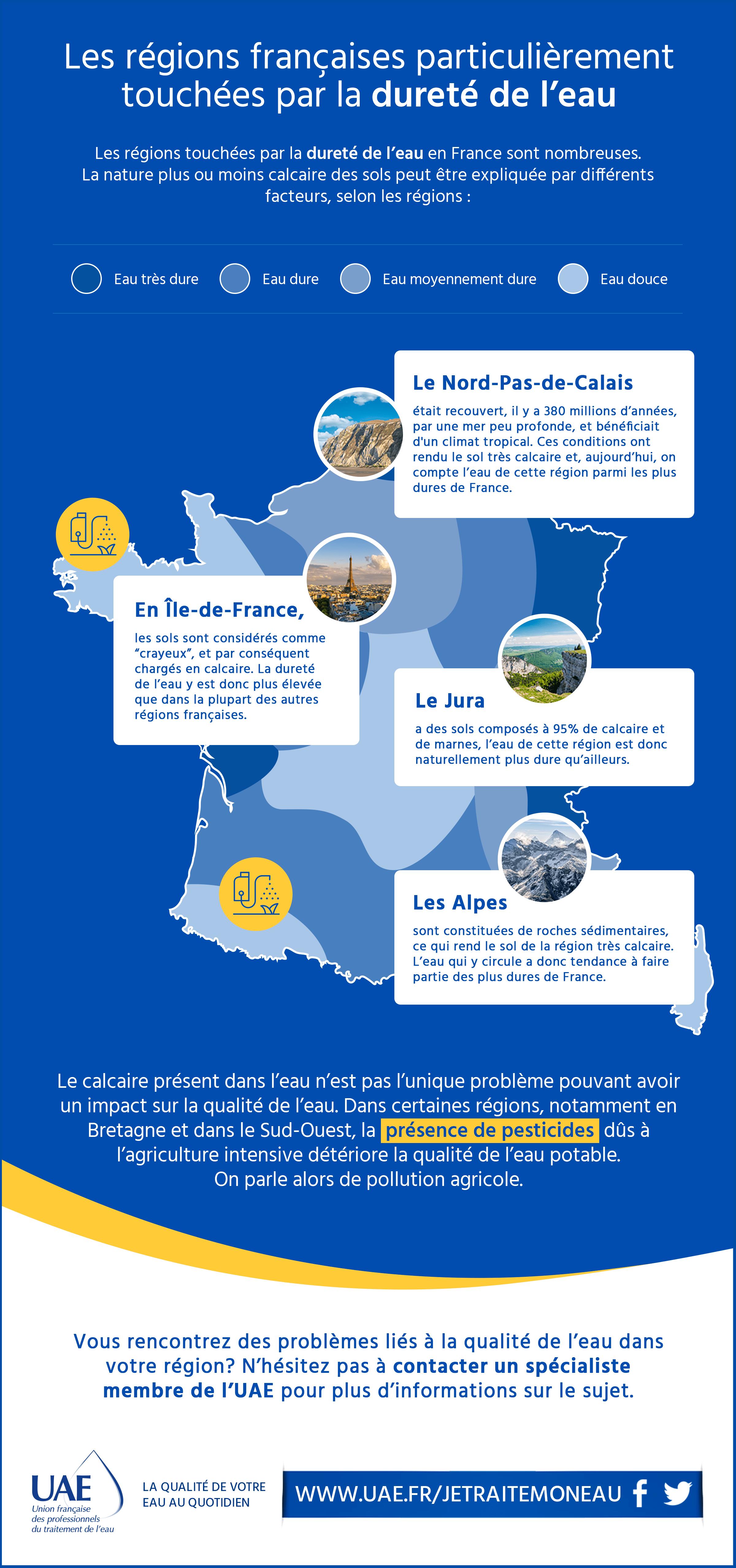 infographie dureté de l'eau