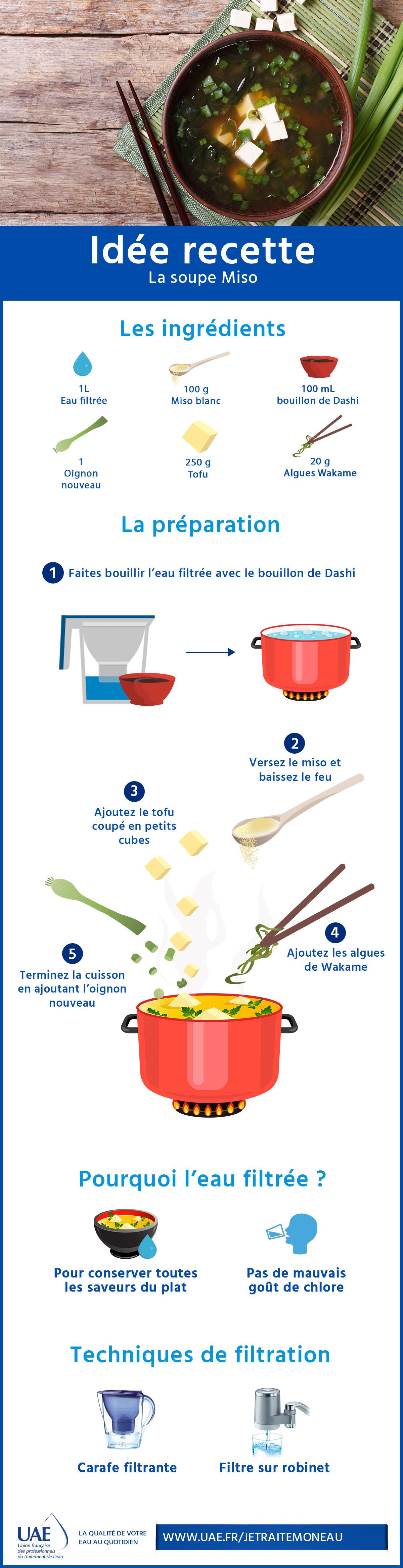 infographie recette soupe miso