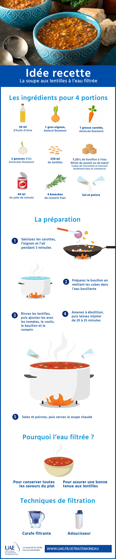 soupe aux lentilles recette