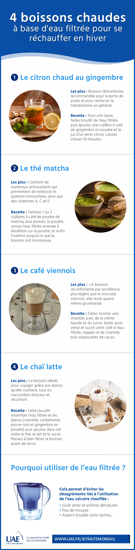 boissons chaudes infographie