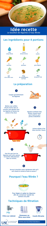 recette bouillon legume