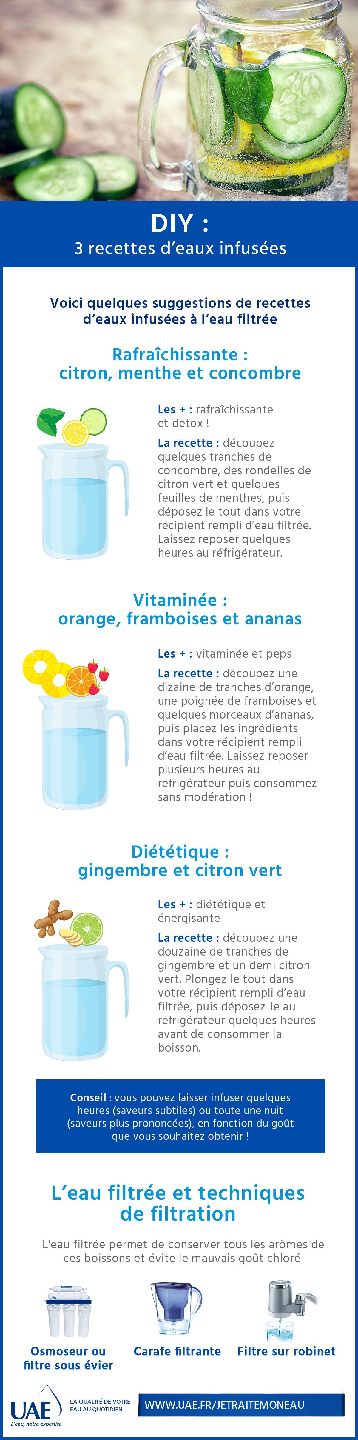 recette eaux infusées