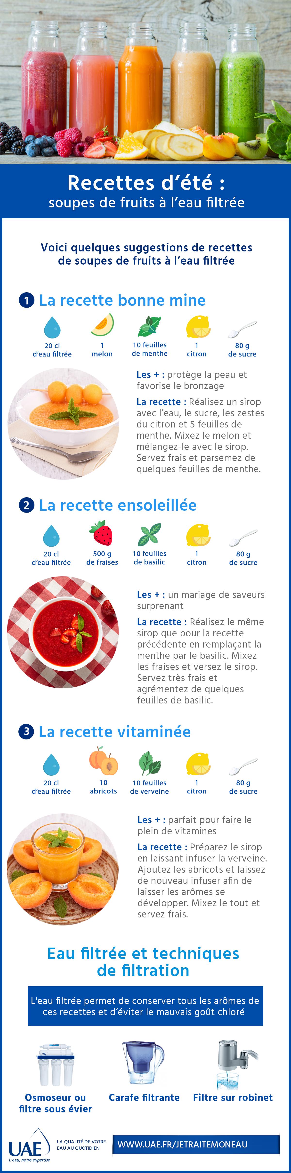 recette soupe de fruits