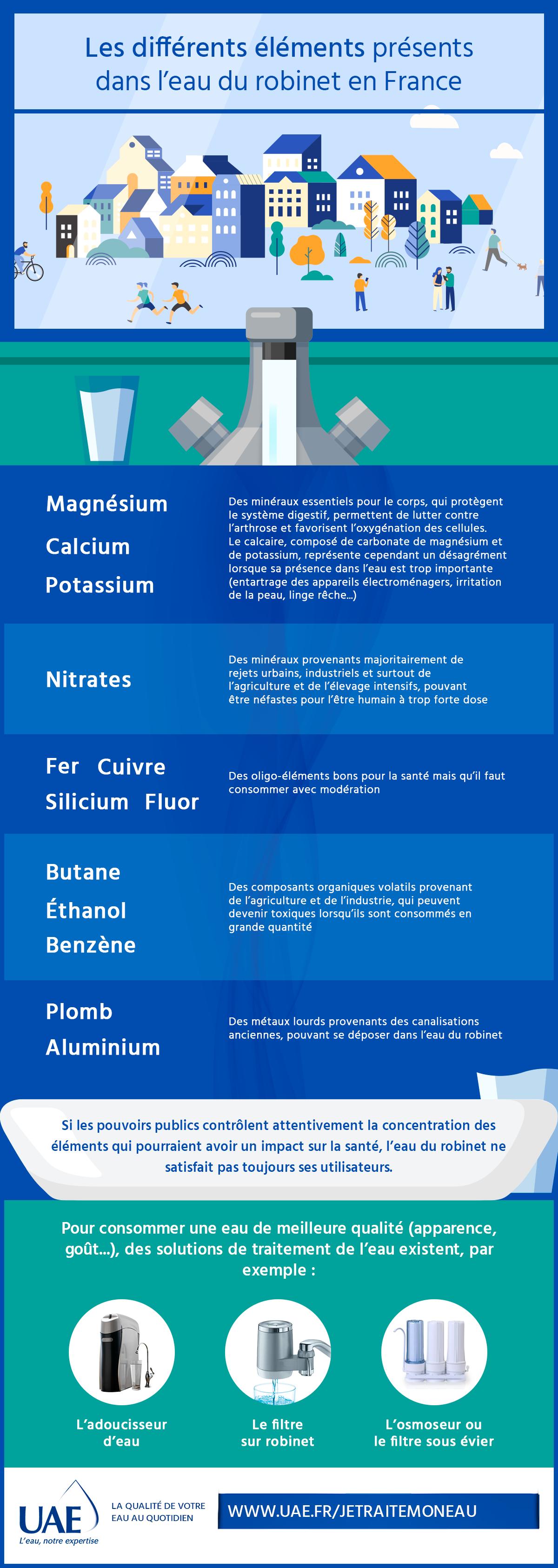 infographie composition de l'eau