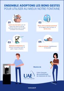 Infographie fontaines réseaux - membre de